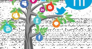 social-media-tree-png-700px-e1356547066755